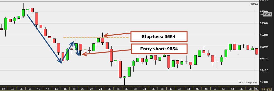 Stop-loss2
