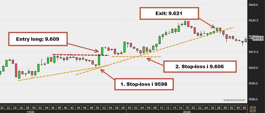 Stop-loss5