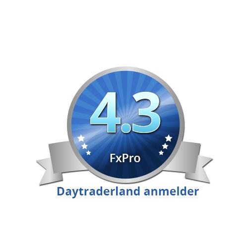 FxPro - anmeldelse og review af handelsplatformen