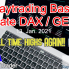Price Action, Support and Resistance in the DAX