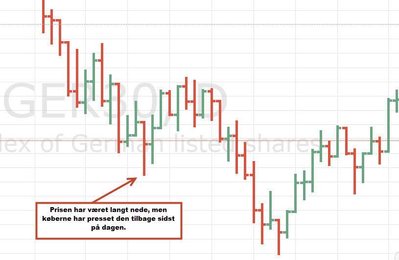 Bar-chart1