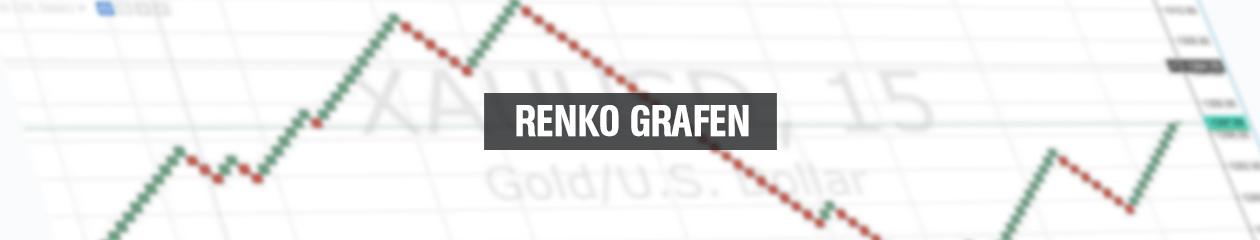 renko-grafen