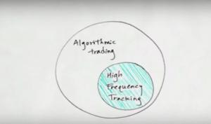 algoritmehandel