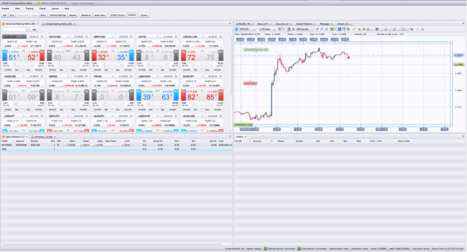 Metatrader forex software